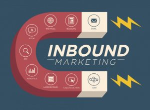 Inbound Marketing 101 - Catoctin College - Social Web Tactics